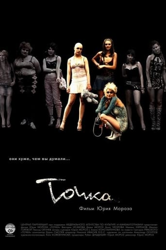 Poster of Точка