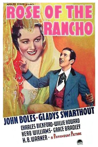 Poster of Rose of the Rancho