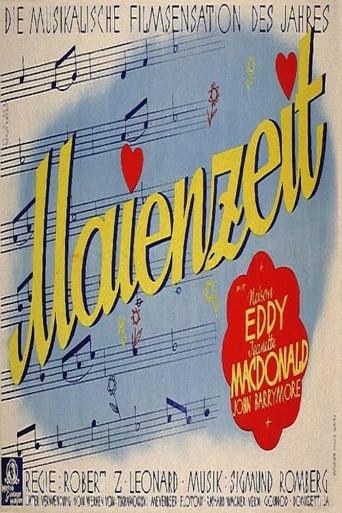 Poster of Maienzeit