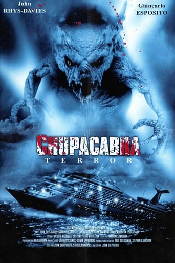 Poster of Chupacabra Terror