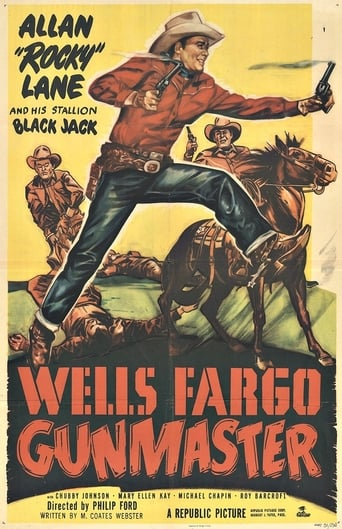 Poster of Wells Fargo Gunmaster