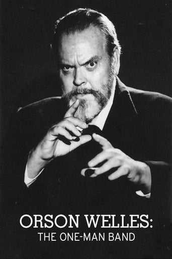 Poster of Orson Welles: The One-Man Band