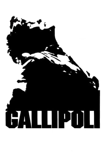 Poster of Gallipoli