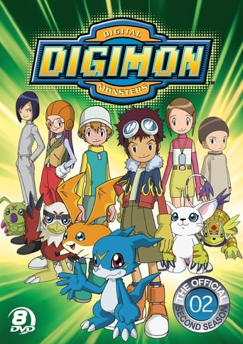 Poster of Digimon Adventure 02