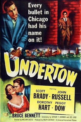 Poster of Undertow