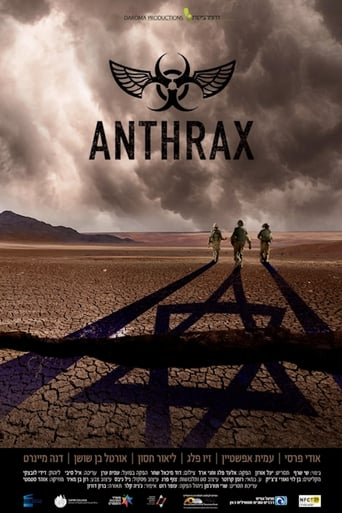 Poster of Anthrax