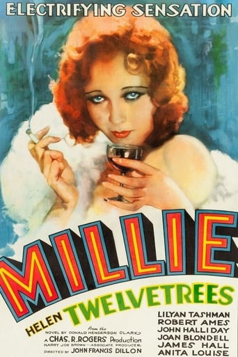 Poster of Millie