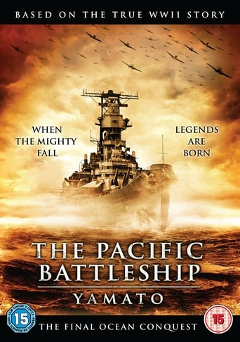 Secrets of The Battleship Yamato