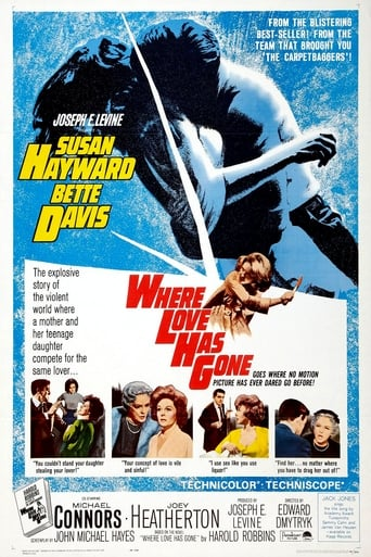 Poster of Where Love Has Gone