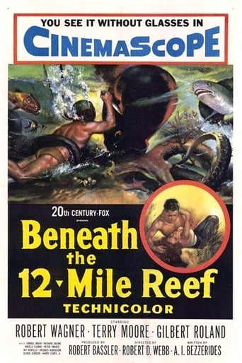 Poster of Beneath the 12-Mile Reef