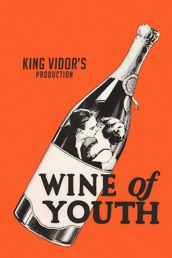 Poster of Wine of Youth