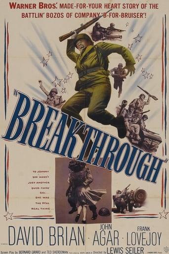 Poster of Breakthrough