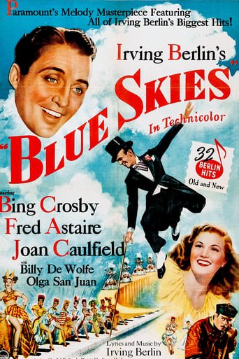 Poster of Blue Skies