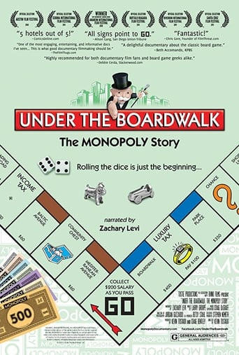Poster of Under the Boardwalk: The Monopoly Story