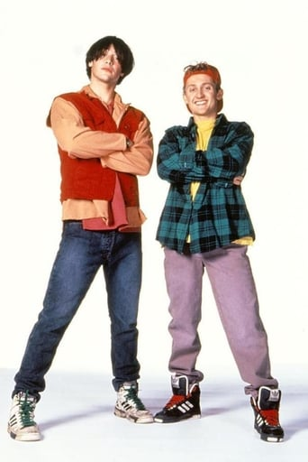Poster of Bill & Ted's Bogus Journey - Behind the scenes