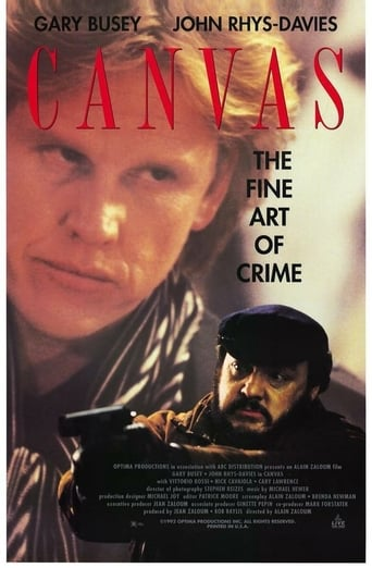 Poster of Canvas