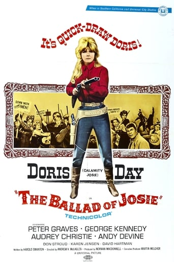 Poster of The Ballad of Josie