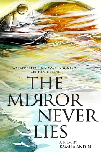 Poster of The Mirror Never Lies