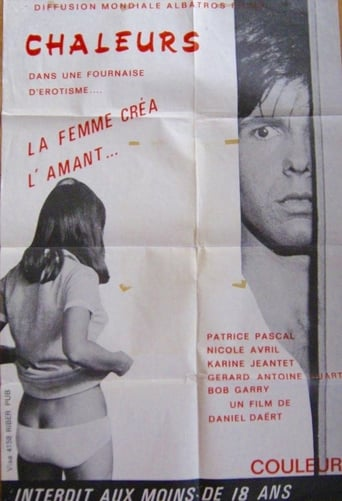 Poster of Chaleurs
