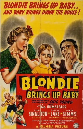 Poster of Blondie Brings Up Baby