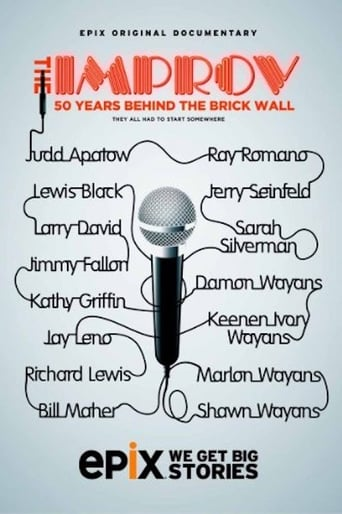 Poster of The Improv: 50 Years Behind the Brick Wall