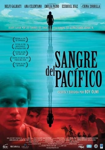 Poster of Blood Pacific