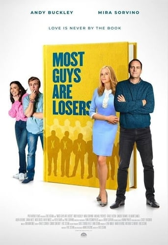 Poster of Most Guys Are Losers