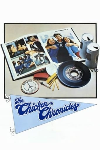 Poster of The Chicken Chronicles