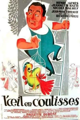Poster of L'oeil en coulisse