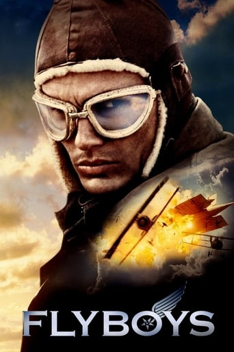 Poster of Flyboys