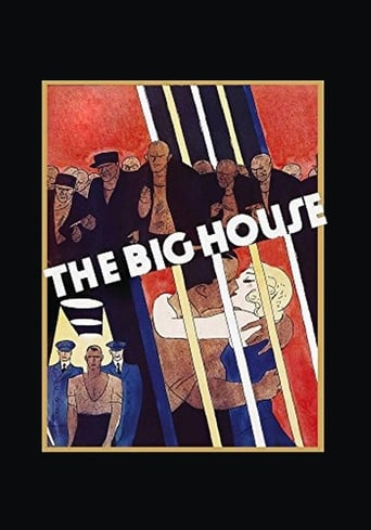 Poster of The Big House