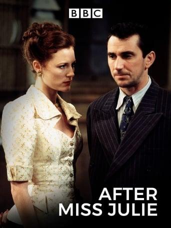 Poster of After Miss Julie
