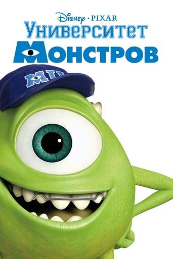 Poster of Университет монстров