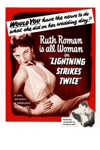 Poster of Lightning Strikes Twice
