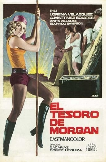 Poster of El tesoro de Morgan