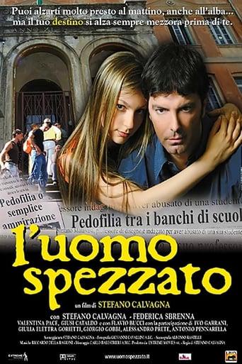 Poster of L'uomo spezzato