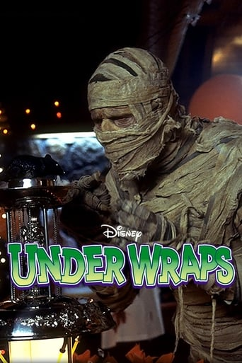 Poster of Under Wraps