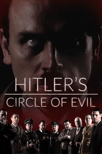 Poster of Hitler's Circle of Evil