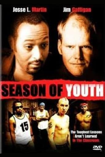 Poster of Season of Youth