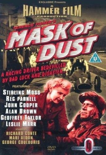 Poster of Mask of Dust