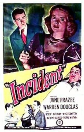Poster of Incident