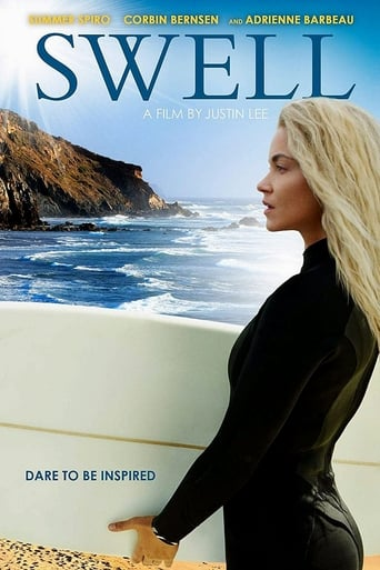 Poster of Swell