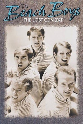 Poster of The Beach Boys: The Lost Concert