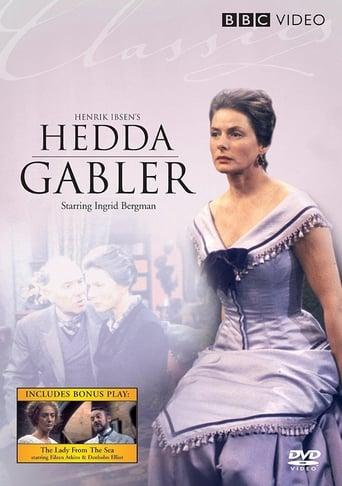 characterization of hedda gabler
