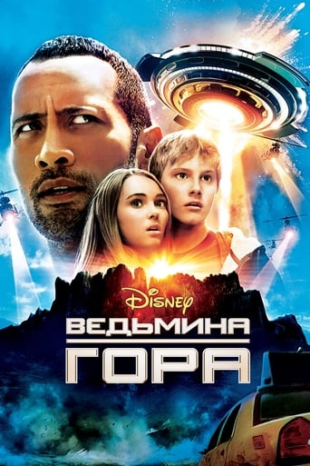 Poster of Ведьмина гора