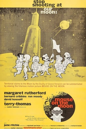 Poster of The Mouse on the Moon