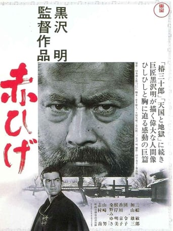 Poster of Rudovous