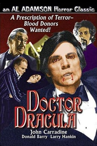 Poster of Doctor Dracula