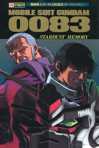 Poster of Mobile Suit Gundam 0083: Stardust Memory