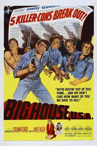 Poster of Big House, U.S.A.